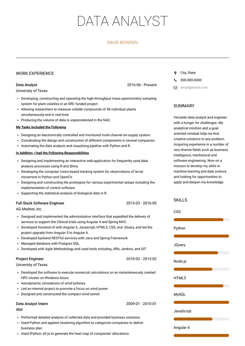 Data Analyst Resume Samples And Templates Visualcv