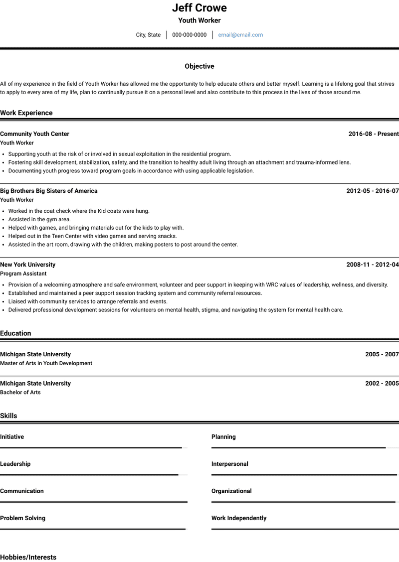 Youth Worker Resume Samples And Templates Visualcv