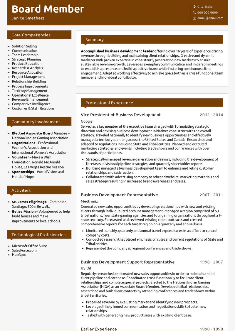 Condo board resume overused college admission essay topics